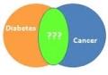 PUEDE UN MEDICAMENTO PARA LA DIABETES PREVENIR EL C�NCER?