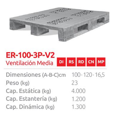 ER-100 3P-V2 - VENTILACIÓN MEDIA