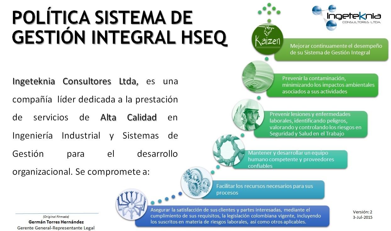 Politica Sistema de Gestion Integral HSEQ